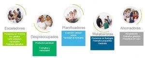 consumidores-peruanos