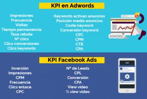 kapis en marketing
