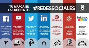 elegir-redes-sociales-publicidad