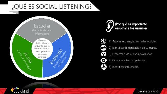 ranking-herramientas-de-listening-social-media-por-socialand-comit-de-investigacin-iab