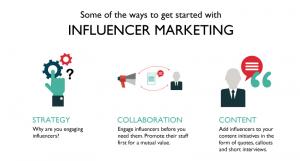influencer-marketing-marketingdigital